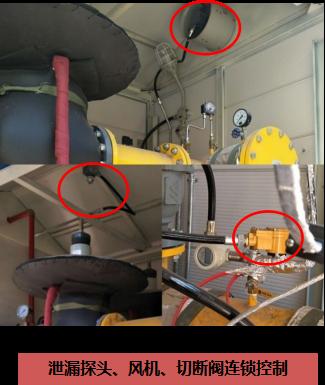 智能数据采集终端在鞍山燃气集团项目中的应用-调压撬改造案例